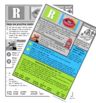 Articulation Handouts for Later Sounds: R, S, Z, TH, CH, J