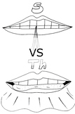 Articulation Mouths - S and Th - Frontal Lisp - Coloring P