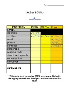 Articulation Score Card - Next Level