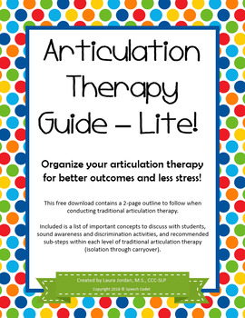 Articulation Therapy Guide (Lite) - Great for Clinical Fellows!