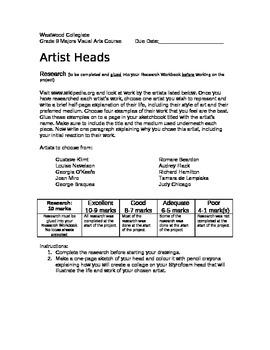 Artist Heads