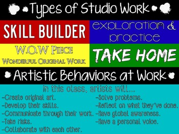 Artistic Behaviors Poster