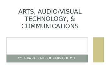 Arts, Audio/Visual Technology & Communications Career Clus