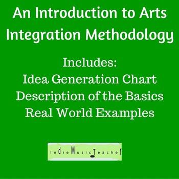 Arts Integration Plainning Guide 1