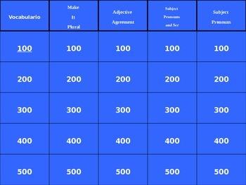 Así se dice Level 1, Chapter 1 Jeopardy Powerpoint