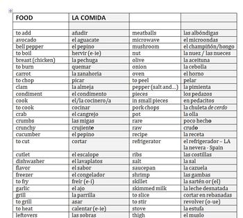 Asi se dice 3 vocab lists
