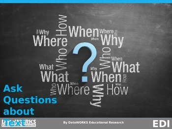 Ask Questions about Text