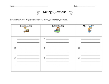 Asking Questions - Before, During, and After