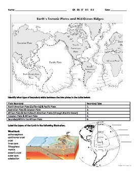 Assessment: Plate Tectonics Quiz