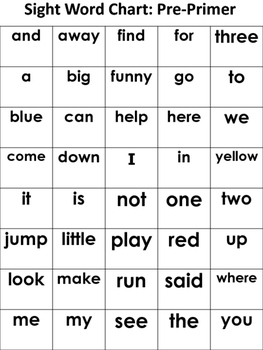 Assessment Sight Word Chart and Graph- Dolch Pre-Primer Words