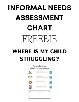 Assessment Tool for Tutoring FREEBIE