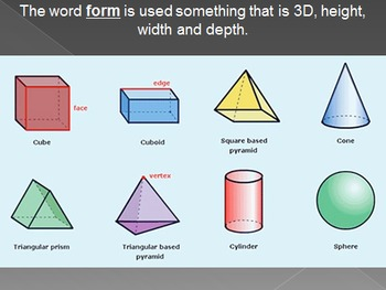 Assets for unit on Shape and Form