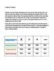 Associative, Distributive, and Commutative Properties Worksheets