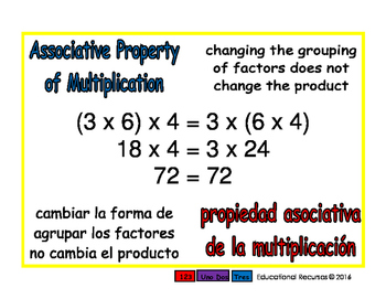 Associative of multiplication/Asociativa de mult prim 1-wa