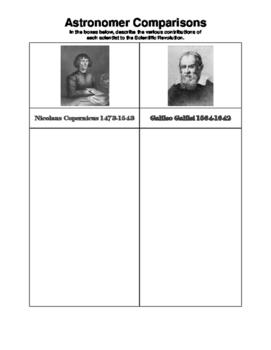 Astronomers Comparison Page