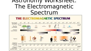 Astronomy Worksheet: The Electromagnetic Spectrum