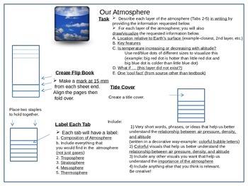 Atmosphere Flip Book