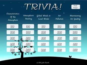 Atmosphere Trivia! Review Game