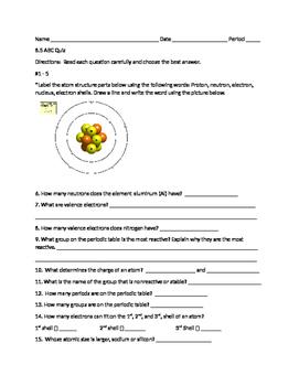 Atom Quiz