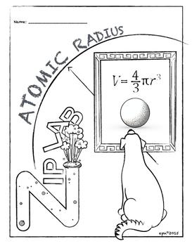 Atomic Radius Chemistry, Physical Science, Math Activity