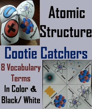 Atomic Structure Activity Foldable