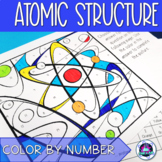 Atomic Structure Color-by-Number