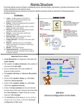 Atomic Structure Concept Notes