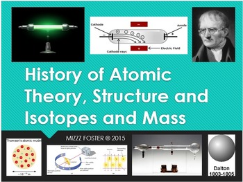 Atomic Theory, Atomic Structure, Isotopes and Atomic Mass