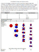 Atomic Theory & Structure a Collection of Activities