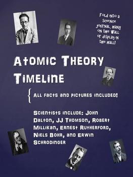 Atomic Theory Timeline Activity