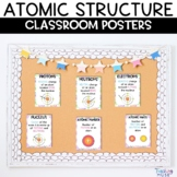 Atoms Anchor Chart Posters