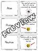 Atoms & Atomic Models Concentration Game