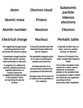 Atoms - Backwards Vocabulary