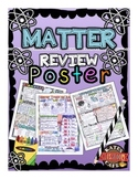 Atoms, Phases of Matter, Elements Review Poster