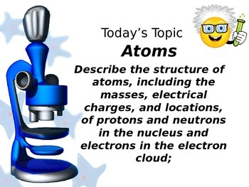 Atoms Power Point with Video Clips Embedded