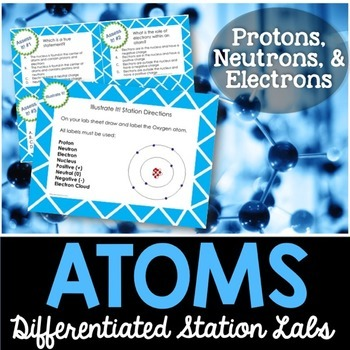 Atoms Student-Led Station Lab