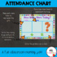 Attendance Chart - How Many Here Today?