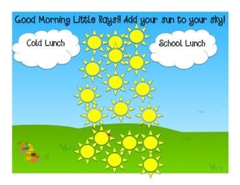 Attendance/Lunch Smartboard