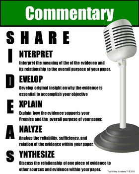 Essay Commentary Poster