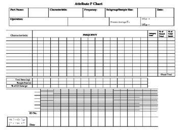Attribute P Chart Form