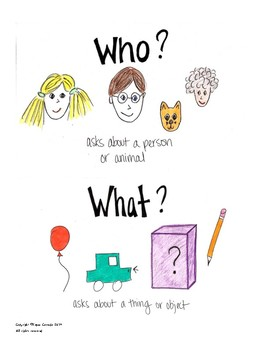Auditory Comprehension: WH Question Visual