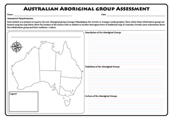 Australian Aboriginal Group Assessment
