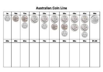 Australian Coin Number Line - for students