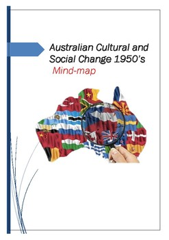 Australian Cultural and Social Change MindMap