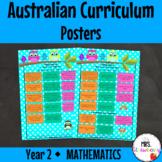 Year 2 Australian Curriculum Posters - Mathematics