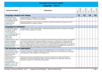 Australian Curriculum English (Year 5) Checklist