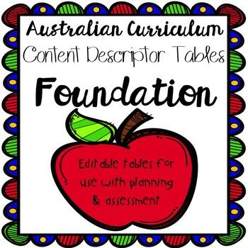 Australian Curriculum Foundation Year Level Content Descri