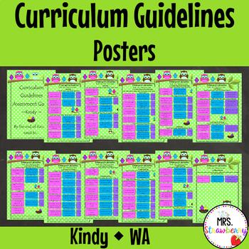 Australian Curriculum Kindy (WA) Curriculum Guidelines