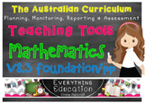 Australian Curriculum Mathematics v8.1 Pre Primary/Foundat