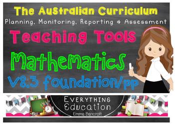 Australian Curriculum Mathematics v8.3 Pre Primary/Foundat